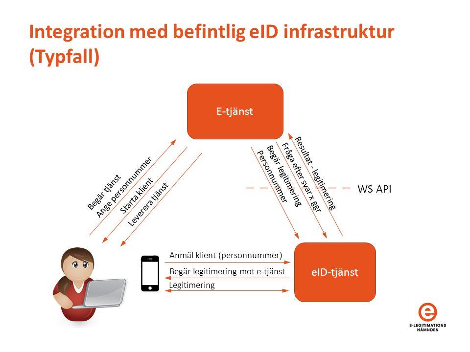 Integration med befintlig eID infrastruktur (Typfall) E-tjänst eID-tjänst Begär tjänst Ange personnummer WS API Begär legitimering Personnummer Starta klient Leverera tjänst Anmäl klient (personnummer) Begär legitimering mot e-tjänst Legitimering Fråga efter svar x ggr Resultat - legitimering
