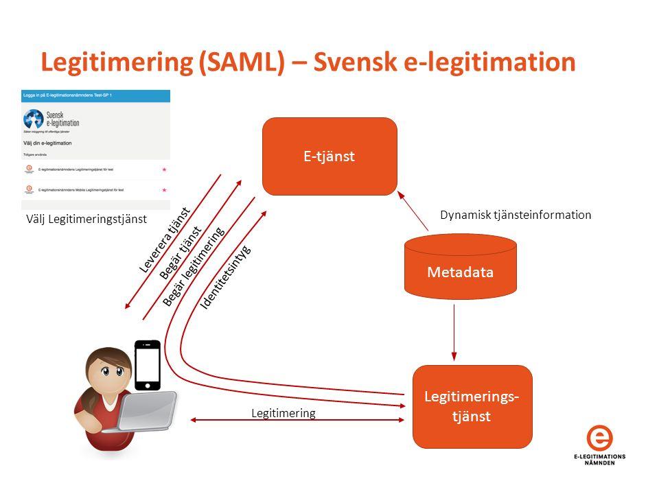 Legitimering (SAML) – Svensk e-legitimation E-tjänst Legitimerings- tjänst Leverera tjänst Begär tjänst Begär legitimering Identitetsintyg Legitimering Välj Legitimeringstjänst Metadata Dynamisk tjänsteinformation