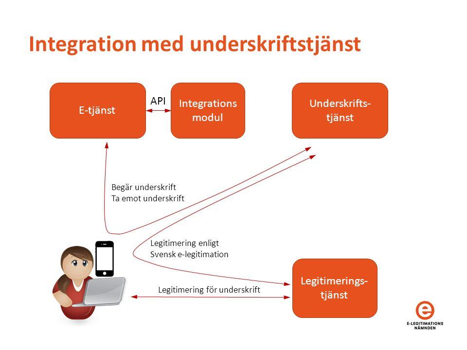 Integration med underskriftstjänst E-tjänst Legitimerings- tjänst Integrations modul Underskrifts- tjänst API Begär underskrift Ta emot underskrift Legitimering enligt Svensk e-legitimation Legitimering för underskrift
