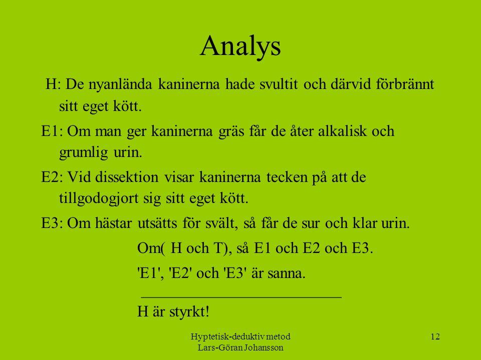 Hyptetisk-deduktiv metod Lars-Göran Johansson 12 Analys H: De nyanlända kaninerna hade svultit och därvid förbrännt sitt eget kött.