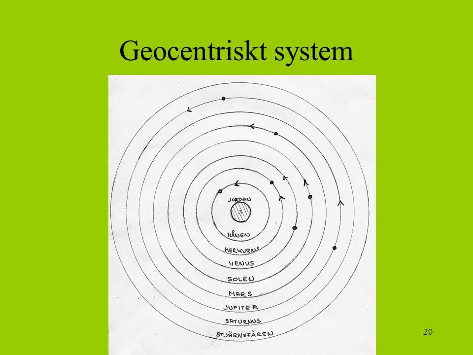 Hyptetisk-deduktiv metod Lars-Göran Johansson 20 Geocentriskt system