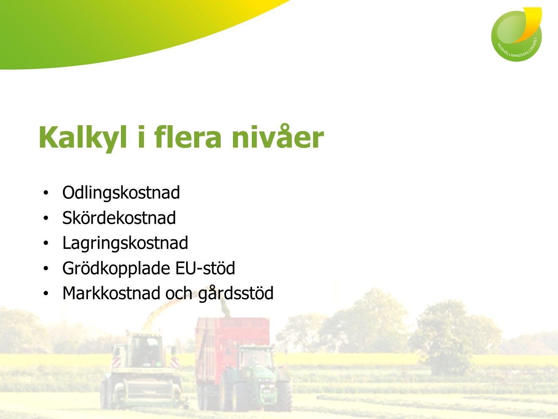 Odlingskostnad Skördekostnad Lagringskostnad Grödkopplade EU-stöd Markkostnad och gårdsstöd Kalkyl i flera nivåer