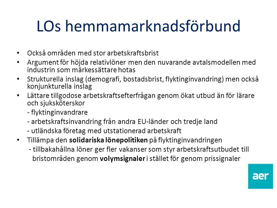 LOs hemmamarknadsförbund Också områden med stor arbetskraftsbrist Argument för höjda relativlöner men den nuvarande avtalsmodellen med industrin som m