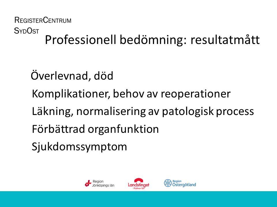Professionell bedömning: resultatmått Överlevnad, död Komplikationer, behov av reoperationer Läkning, normalisering av patologisk process Förbättrad organfunktion Sjukdomssymptom