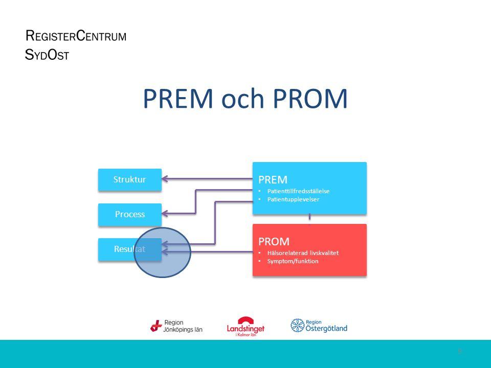 PREM Patienttillfredsställelse Patientupplevelser PREM Patienttillfredsställelse Patientupplevelser PROM Hälsorelaterad livskvalitet Symptom/funktion