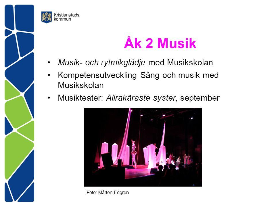 Åk 3 Teater Teaterföreställning Kärlekens matsal Kompetensutveckling Teacher Open Lab Dramapedagogiskt program Upptäck teatern Foto: Henrik Hulander