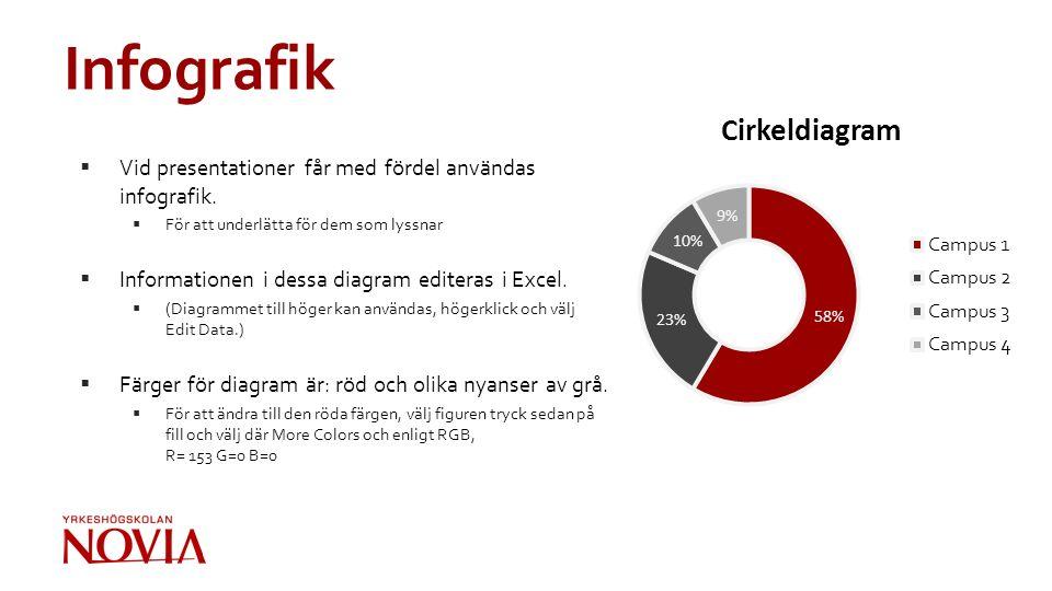 Infografik  Vid presentationer får med fördel användas infografik.  För att underlätta för dem som lyssnar  Informationen i dessa diagram editeras