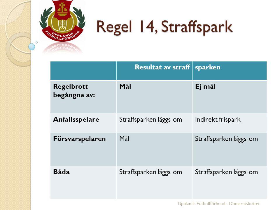 Regel 14, Straffspark Regel 14, Straffspark Upplands Fotbollförbund - Domarutskottet Resultat av straffsparken Regelbrott begångna av: MålEj mål Anfal