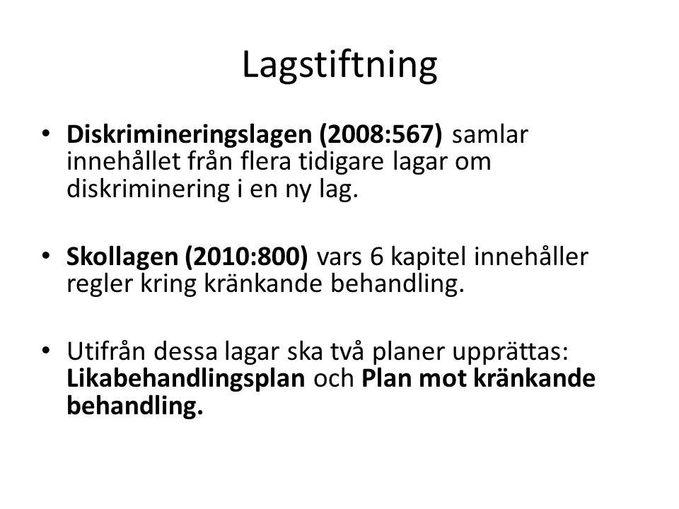 Lagstiftning Diskrimineringslagen (2008:567) samlar innehållet från flera tidigare lagar om diskriminering i en ny lag.