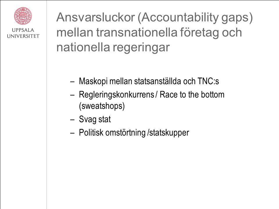 Ansvarsluckor (Accountability gaps) mellan transnationella företag och nationella regeringar –Maskopi mellan statsanställda och TNC:s –Regleringskonkurrens / Race to the bottom (sweatshops) –Svag stat –Politisk omstörtning /statskupper