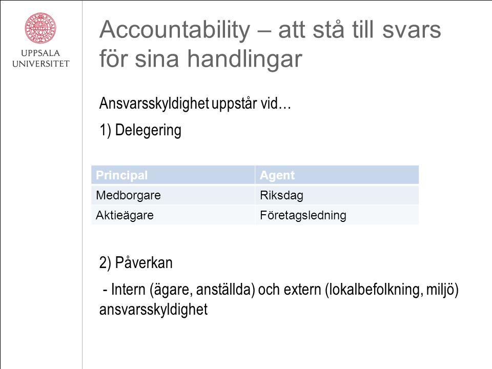 Accountability – att stå till svars för sina handlingar Ansvarsskyldighet uppstår vid… 1) Delegering 2) Påverkan - Intern (ägare, anställda) och extern (lokalbefolkning, miljö) ansvarsskyldighet PrincipalAgent MedborgareRiksdag AktieägareFöretagsledning