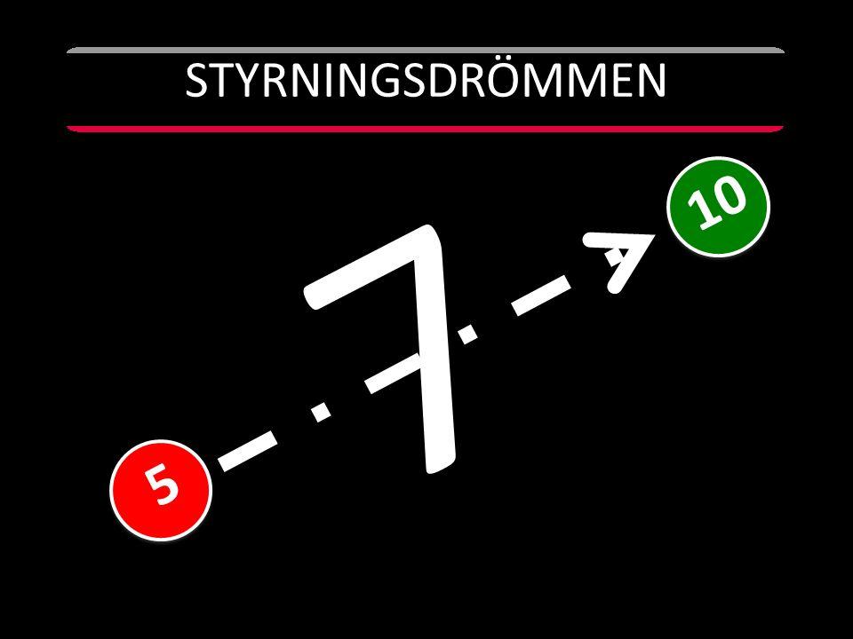 STYRNINGSDRÖMMEN NULÄGE 7 5 10