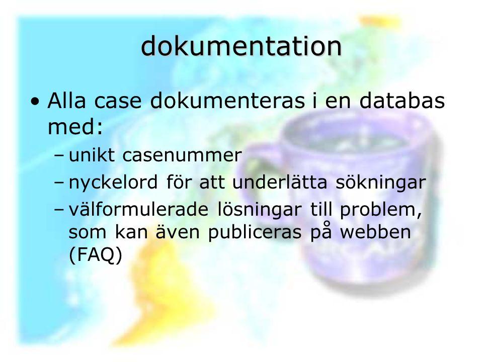 dokumentation Alla case dokumenteras i en databas med: –unikt casenummer –nyckelord för att underlätta sökningar –välformulerade lösningar till problem, som kan även publiceras på webben (FAQ)