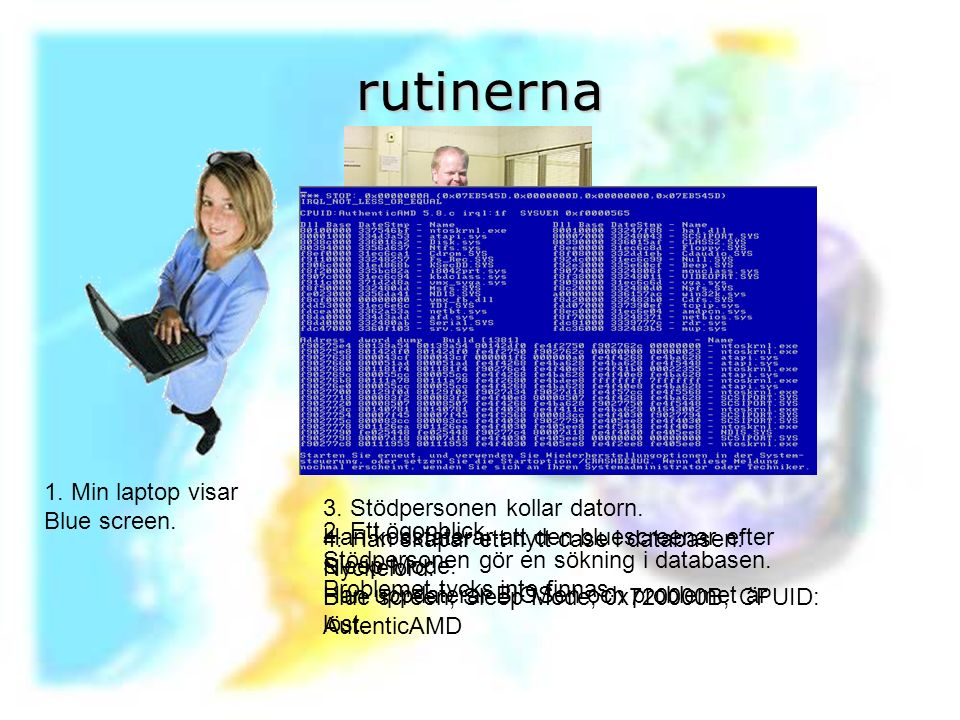 rutinerna 1. Min laptop visar Blue screen. 2.