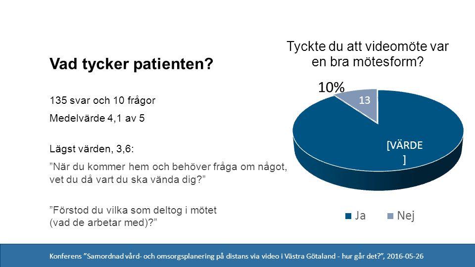 Konferens Samordnad vård- och omsorgsplanering på distans via video i Västra Götaland - hur går det , 2016-05-26 Vad tycker patienten.