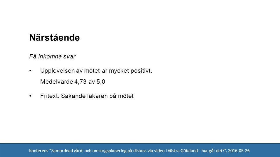 Konferens Samordnad vård- och omsorgsplanering på distans via video i Västra Götaland - hur går det , 2016-05-26 Närstående Få inkomna svar Upplevelsen av mötet är mycket positivt.