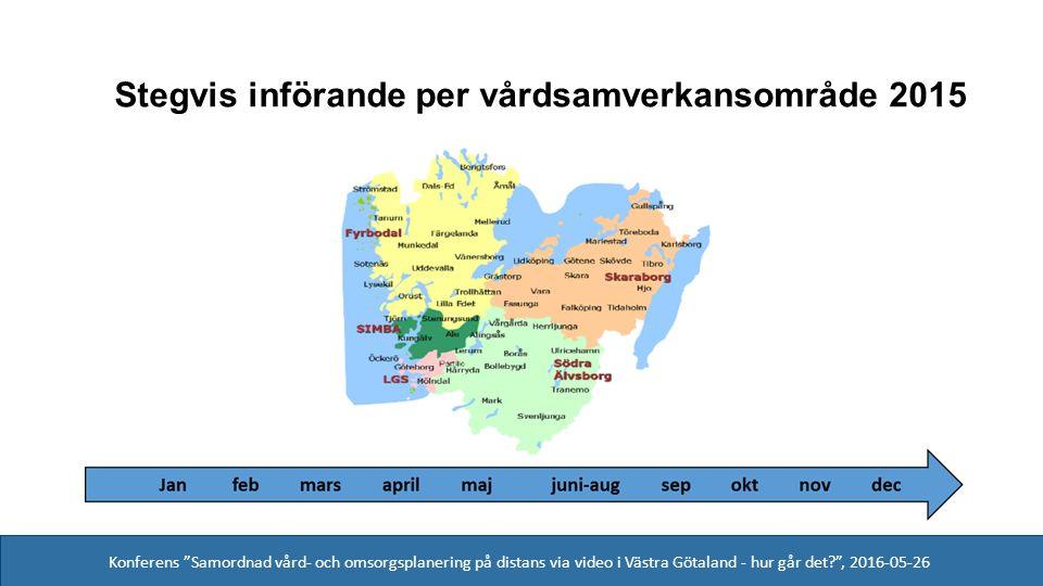 Konferens Samordnad vård- och omsorgsplanering på distans via video i Västra Götaland - hur går det , 2016-05-26 Stegvis införande per vårdsamverkansområde 2015