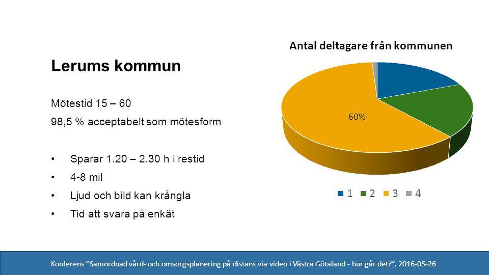 Konferens Samordnad vård- och omsorgsplanering på distans via video i Västra Götaland - hur går det , 2016-05-26 Lerums kommun Mötestid 15 – 60 98,5 % acceptabelt som mötesform Sparar 1.20 – 2.30 h i restid 4-8 mil Ljud och bild kan krångla Tid att svara på enkät
