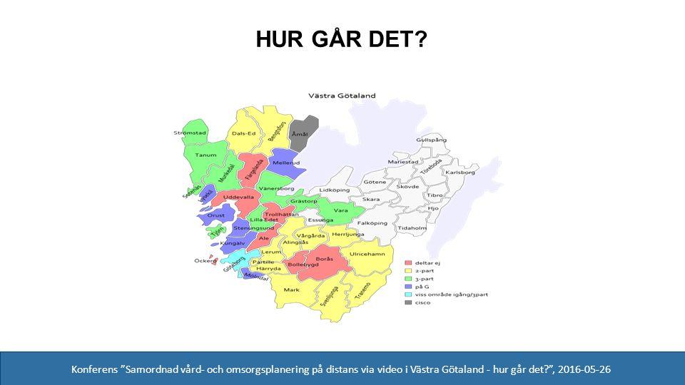 Konferens Samordnad vård- och omsorgsplanering på distans via video i Västra Götaland - hur går det? , 2016-05-26 Trendspaning - Videomöten Utvärdering 2016-02-18 - 05-17 379 svar i enkäten