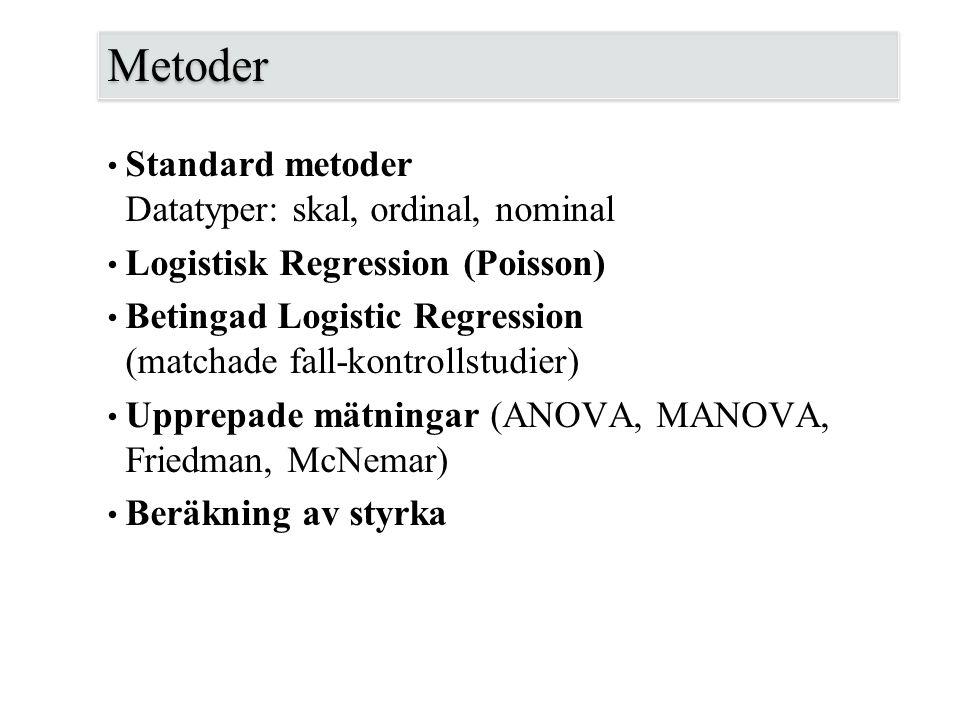 Metoder Standard metoder Datatyper: skal, ordinal, nominal Logistisk Regression (Poisson) Betingad Logistic Regression (matchade fall-kontrollstudier)