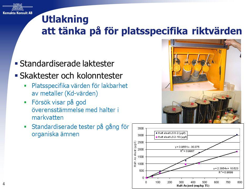 Utlakning att tänka på för platsspecifika riktvärden  Standardiserade laktester  Skaktester och kolonntester  Platsspecifika värden för lakbarhet av metaller (Kd-värden)  Försök visar på god överensstämmelse med halter i markvatten  Standardiserade tester på gång för organiska ämnen 2014-12-10 4