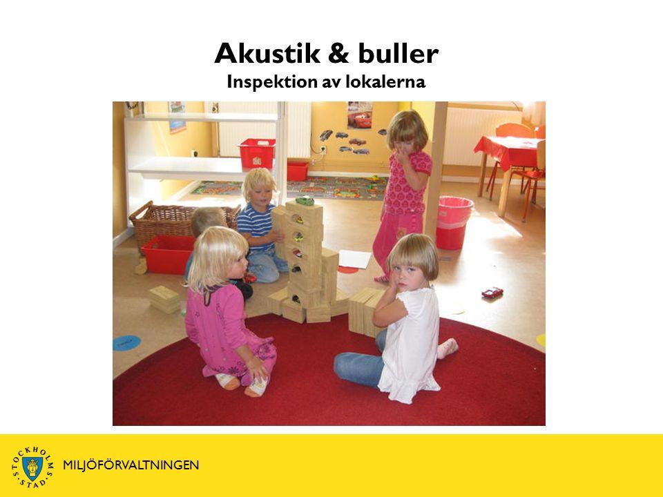 Akustik & buller Inspektion av lokalerna MILJÖFÖRVALTNINGEN
