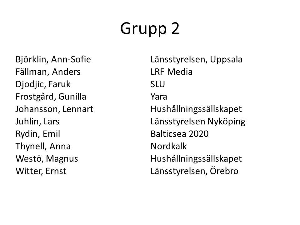 Grupp 2 Björklin, Ann-SofieLänsstyrelsen, Uppsala Fällman, AndersLRF Media Djodjic, FarukSLU Frostgård, GunillaYara Johansson, LennartHushållningssällskapet Juhlin, LarsLänsstyrelsen Nyköping Rydin, EmilBalticsea 2020 Thynell, AnnaNordkalk Westö, MagnusHushållningssällskapet Witter, ErnstLänsstyrelsen, Örebro