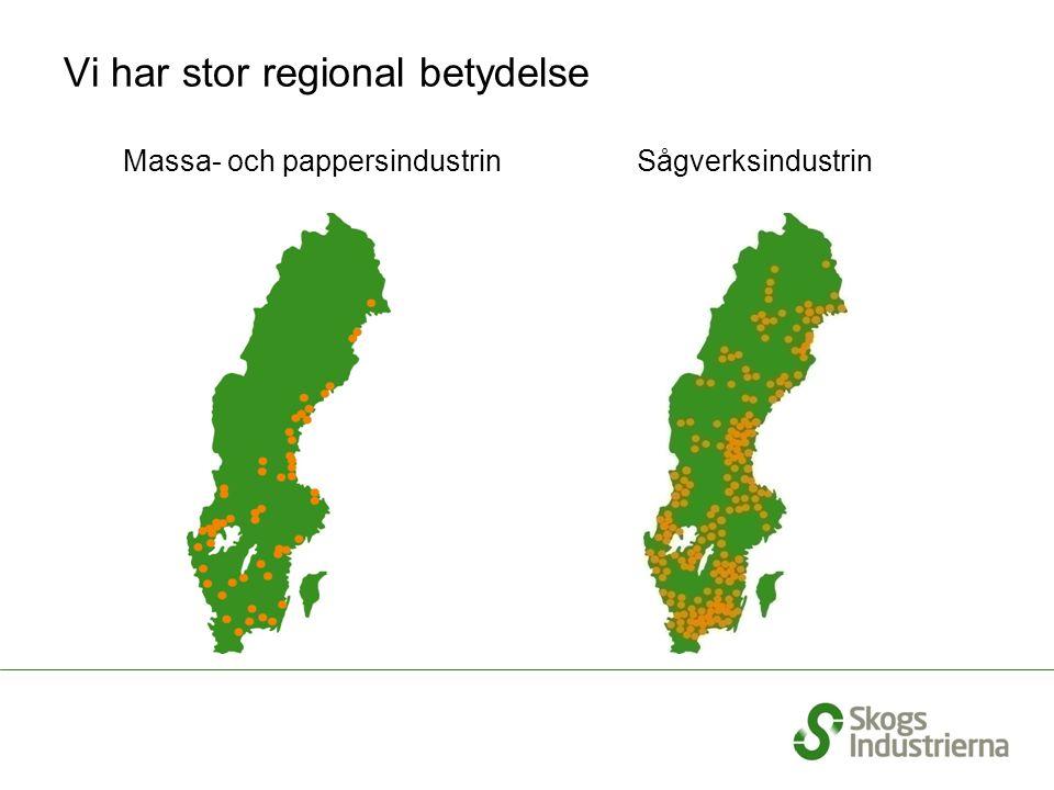 Skogsindustrins betydelse för Sveriges ekonomi; andel av total industrisektor % Källa: SCB 10 – 12 % 15 - 20 % Källa: SCB Företagens ekonomi, Investeringsenkät resp Utrikeshandelsstatistik