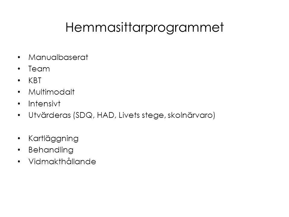 Hemmasittarprogrammet Manualbaserat Team KBT Multimodalt Intensivt Utvärderas (SDQ, HAD, Livets stege, skolnärvaro) Kartläggning Behandling Vidmakthållande