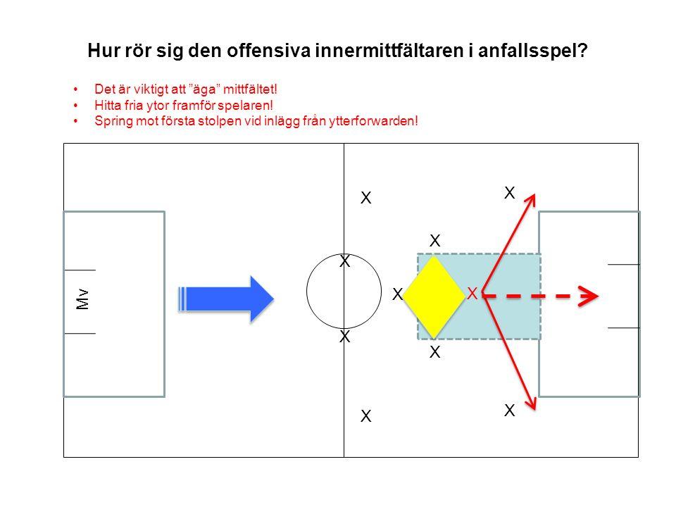Hur rör sig den offensiva innermittfältaren i anfallsspel.