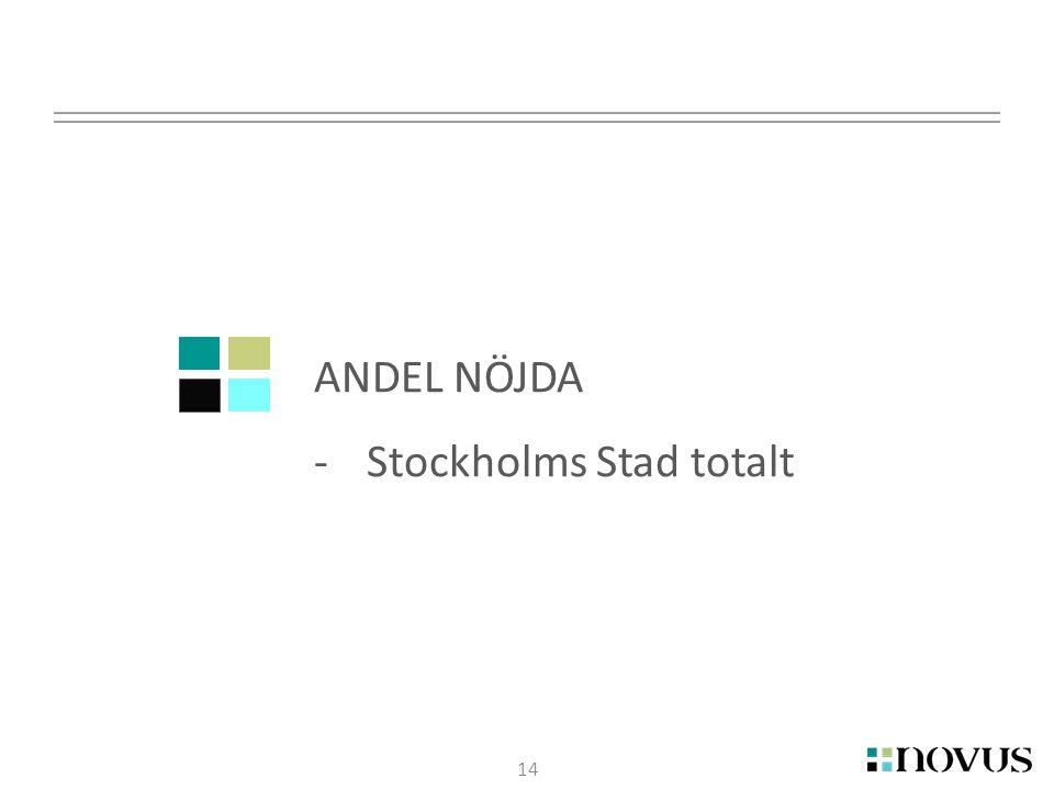 14 ANDEL NÖJDA -Stockholms Stad totalt