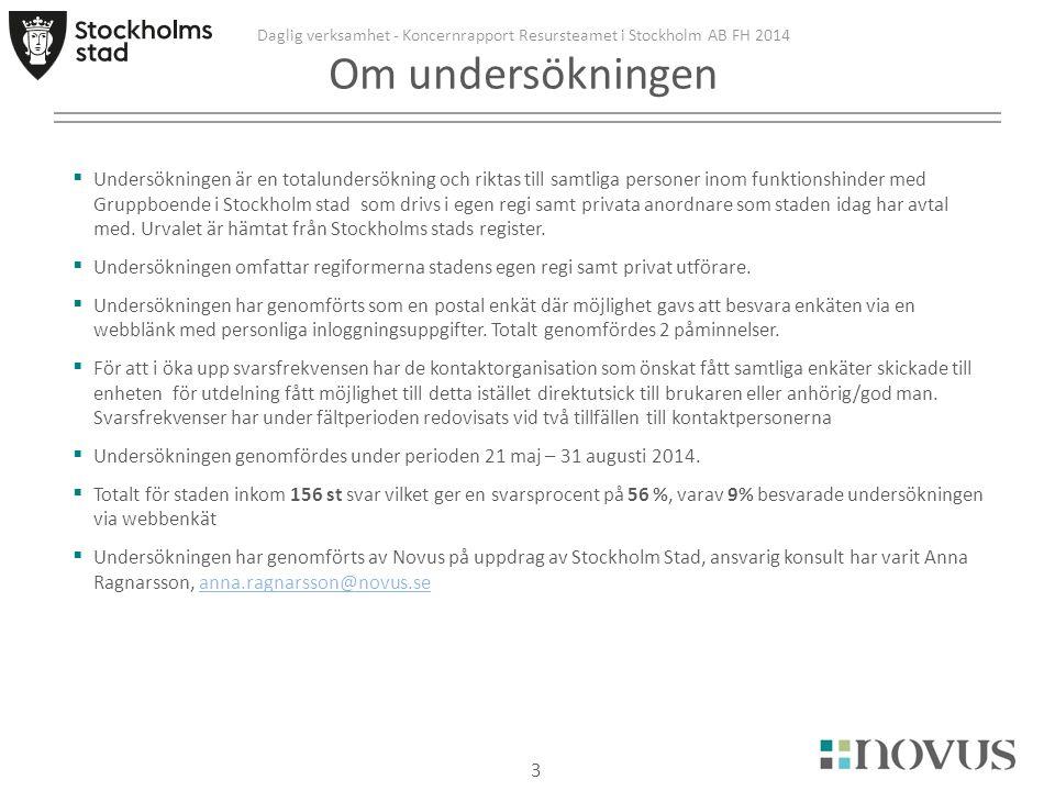  Undersökningen är en totalundersökning och riktas till samtliga personer inom funktionshinder med Gruppboende i Stockholm stad som drivs i egen regi samt privata anordnare som staden idag har avtal med.