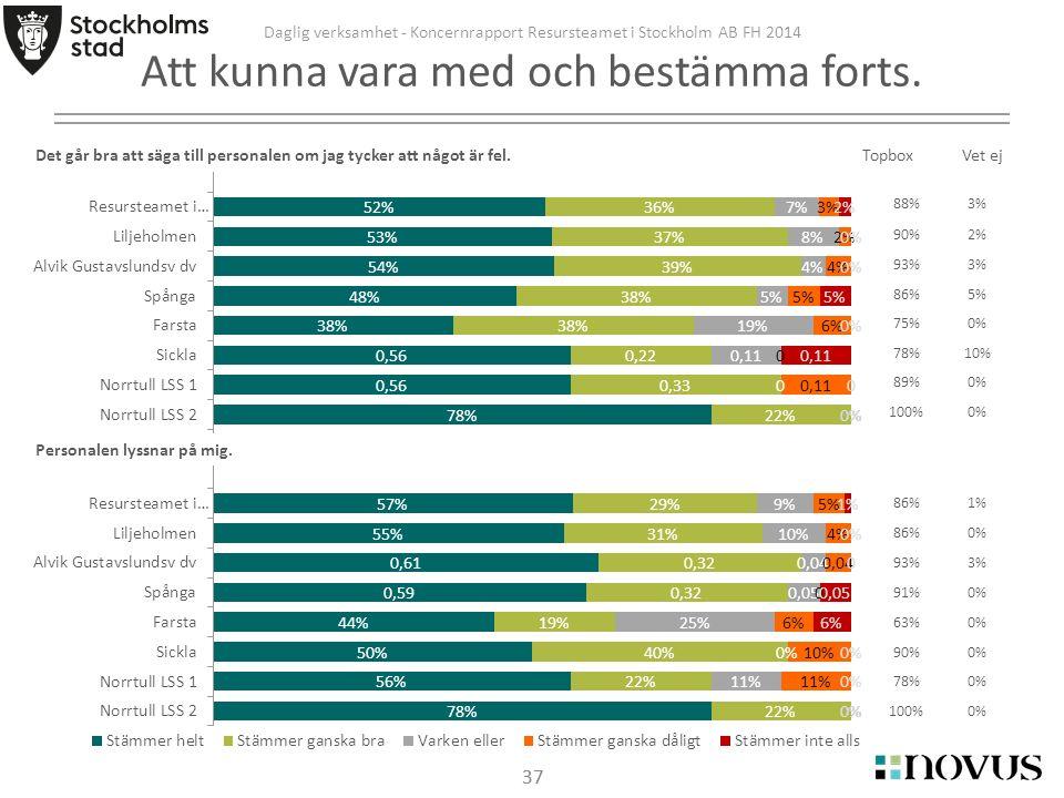 37 Daglig verksamhet - Koncernrapport Resursteamet i Stockholm AB FH 2014 Att kunna vara med och bestämma forts.