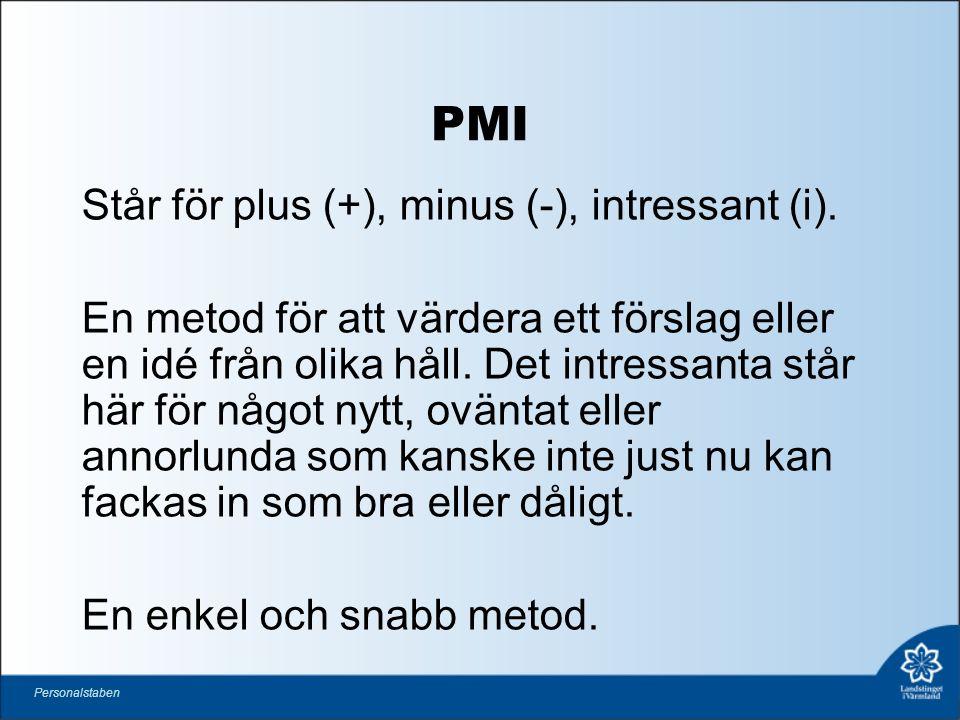 PMI Står för plus (+), minus (-), intressant (i).