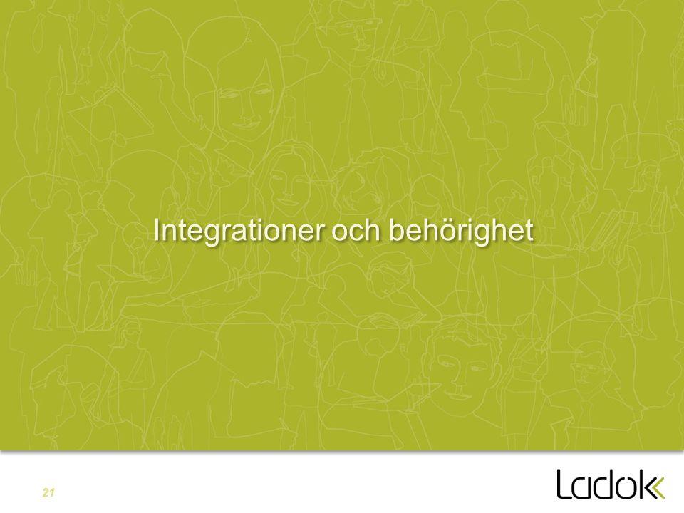 21 Integrationer och behörighet