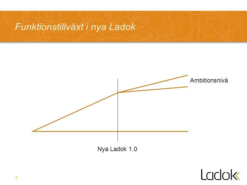 9 Funktionstillväxt i nya Ladok Ambitionsnivå Nya Ladok 1.0