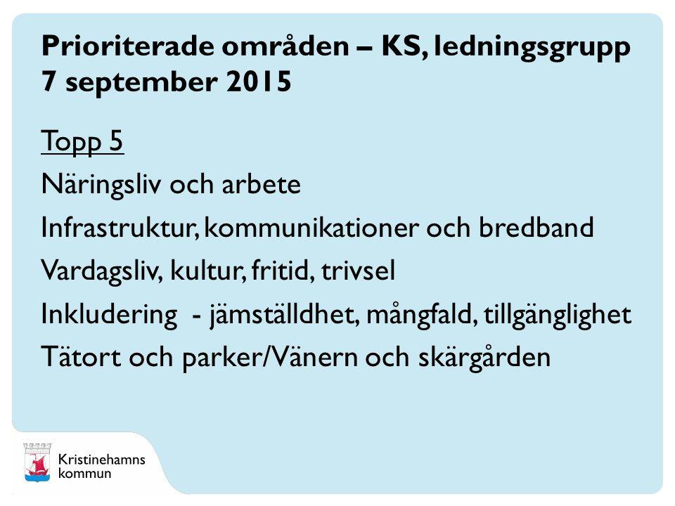 Topp 5 Näringsliv och arbete Infrastruktur, kommunikationer och bredband Vardagsliv, kultur, fritid, trivsel Inkludering - jämställdhet, mångfald, tillgänglighet Tätort och parker/Vänern och skärgården Prioriterade områden – KS, ledningsgrupp 7 september 2015