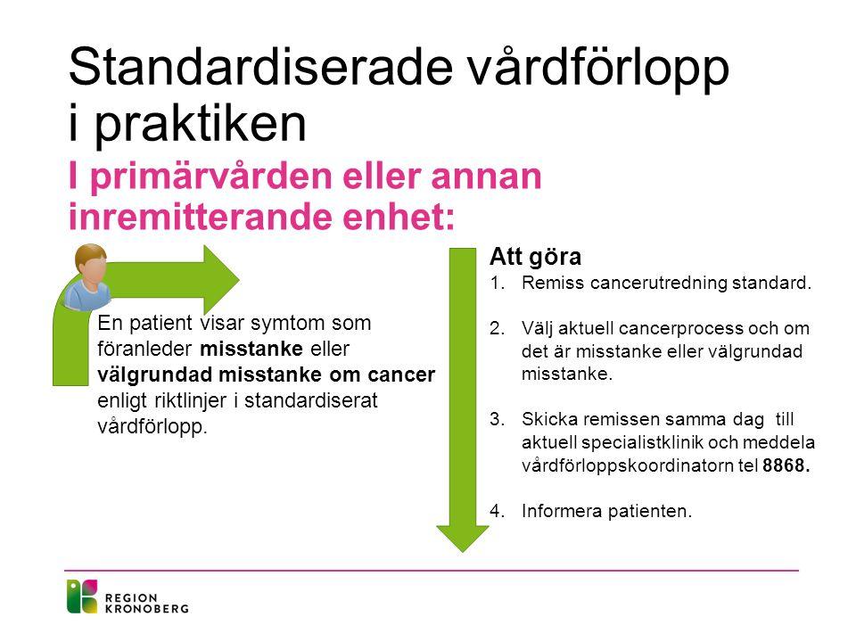 Standardiserade vårdförlopp i praktiken I primärvården eller annan inremitterande enhet: En patient visar symtom som föranleder misstanke eller välgrundad misstanke om cancer enligt riktlinjer i standardiserat vårdförlopp.
