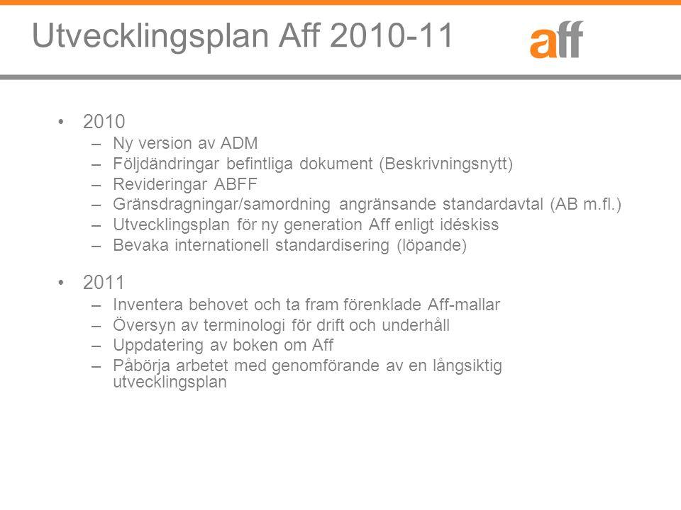 Utvecklingsplan Aff 2010-11 2010 –Ny version av ADM –Följdändringar befintliga dokument (Beskrivningsnytt) –Revideringar ABFF –Gränsdragningar/samordning angränsande standardavtal (AB m.fl.) –Utvecklingsplan för ny generation Aff enligt idéskiss –Bevaka internationell standardisering (löpande) 2011 –Inventera behovet och ta fram förenklade Aff-mallar –Översyn av terminologi för drift och underhåll –Uppdatering av boken om Aff –Påbörja arbetet med genomförande av en långsiktig utvecklingsplan