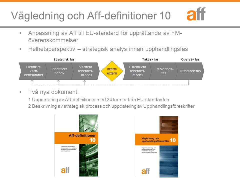 Vägledning och Aff-definitioner 10 Anpassning av Aff till EU-standard för upprättande av FM- överenskommelser Helhetsperspektiv – strategisk analys innan upphandlingsfas Två nya dokument: 1 Uppdatering av Aff-definitioner med 24 termer från EU-standarden 2 Beskrivning av strategisk process och uppdatering av Upphandlingsföreskrifter