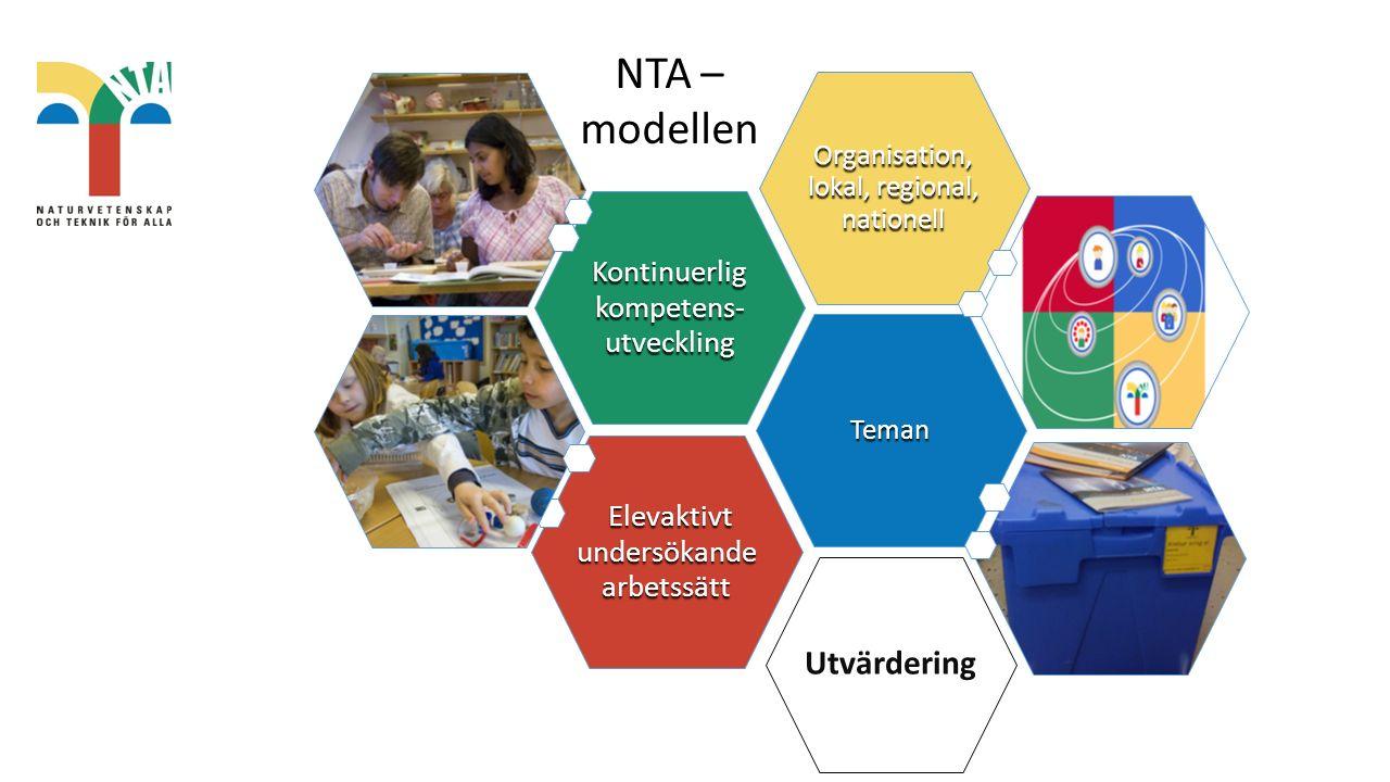 Elevaktivt undersökande arbetssätt Elevaktivt undersökande arbetssätt Teman Kontinuerlig kompetens- utveckling Organisation, lokal, regional, nationell NTA – modellen Utvärdering