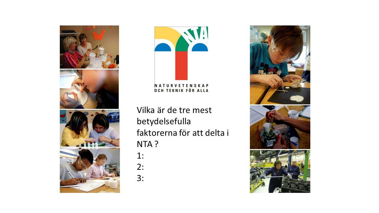 Elevaktivt undersökande arbetssätt Elevaktivt undersökande arbetssätt Teman Kontinuerlig kompetens- utveckling Organisation NTA – modellen