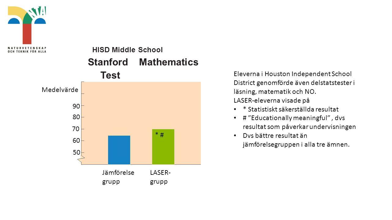 * # HISD Middle School Stanford Mathematics Test 50 60 70 80 90 Medelvärde Jämförelse grupp LASER- grupp Eleverna i Houston Independent School District genomförde även delstatstester i läsning, matematik och NO.