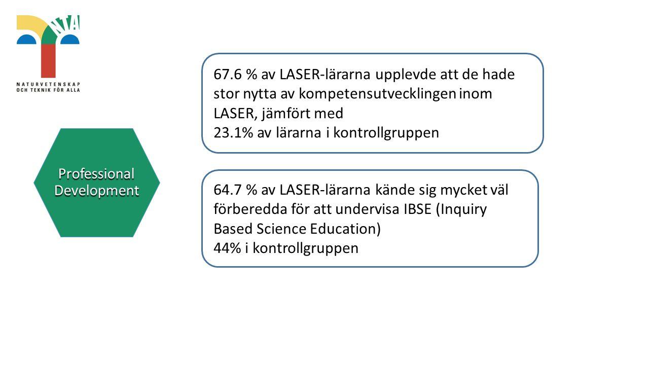 Professional Development 67.6 % av LASER-lärarna upplevde att de hade stor nytta av kompetensutvecklingen inom LASER, jämfört med 23.1% av lärarna i kontrollgruppen 64.7 % av LASER-lärarna kände sig mycket väl förberedda för att undervisa IBSE (Inquiry Based Science Education) 44% i kontrollgruppen