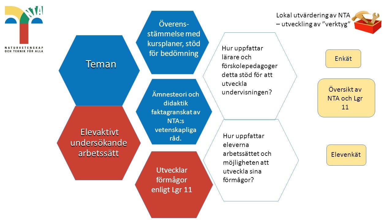 Utvärdering Lokal utvärdering, systematiskt kvalitetsarbete Internationellt Laser i3 Nationellt: IFAU:s utvärdering Stöd för utvärdering av elevers lärande i NTA-teman Tidigare utvärderingar och rapporter (se NTA:s hemsida)