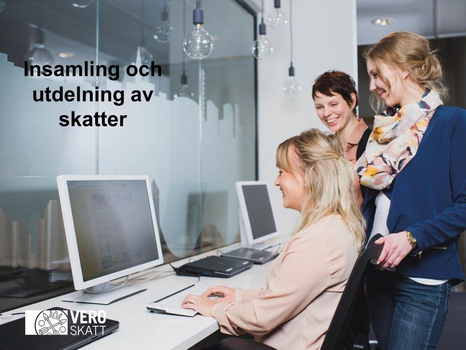 SKATTENORMER EU riksdagen kommunerna, Åland SR, FM, SkF UTSÖKNING utsökningsverket Arbetsfördelningen i beskattningsfrågor RÄTTSSKYDD förvaltningsdomstolarna övervakande myndigheter BROTTSMÅL OCH ÅTAL polis domstolarna