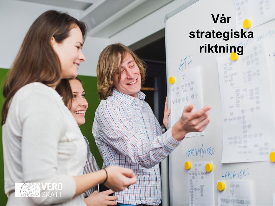 Vår strategiska riktning
