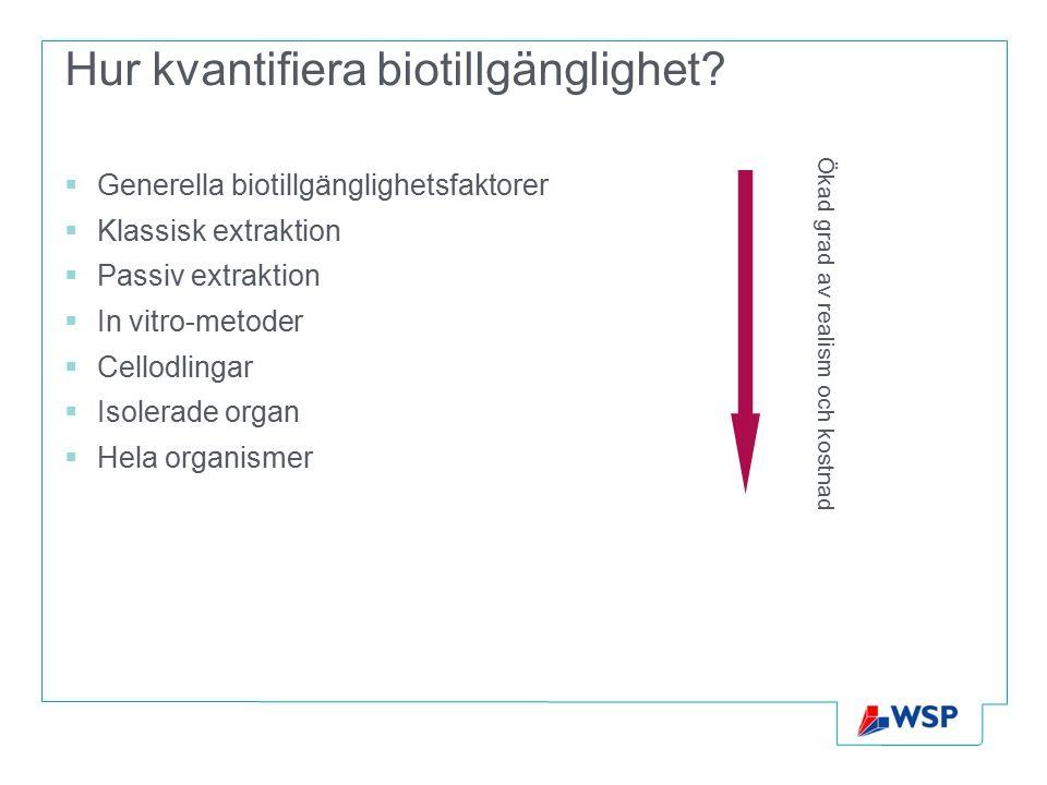 Hur kvantifiera biotillgänglighet?  Generella biotillgänglighetsfaktorer  Klassisk extraktion  Passiv extraktion  In vitro-metoder  Cellodlingar