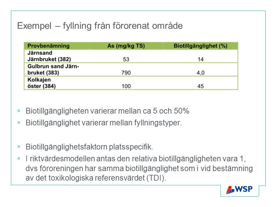 Exempel – fyllning från förorenat område  Biotillgängligheten varierar mellan ca 5 och 50%  Biotillgänglighet varierar mellan fyllningstyper.  Biot