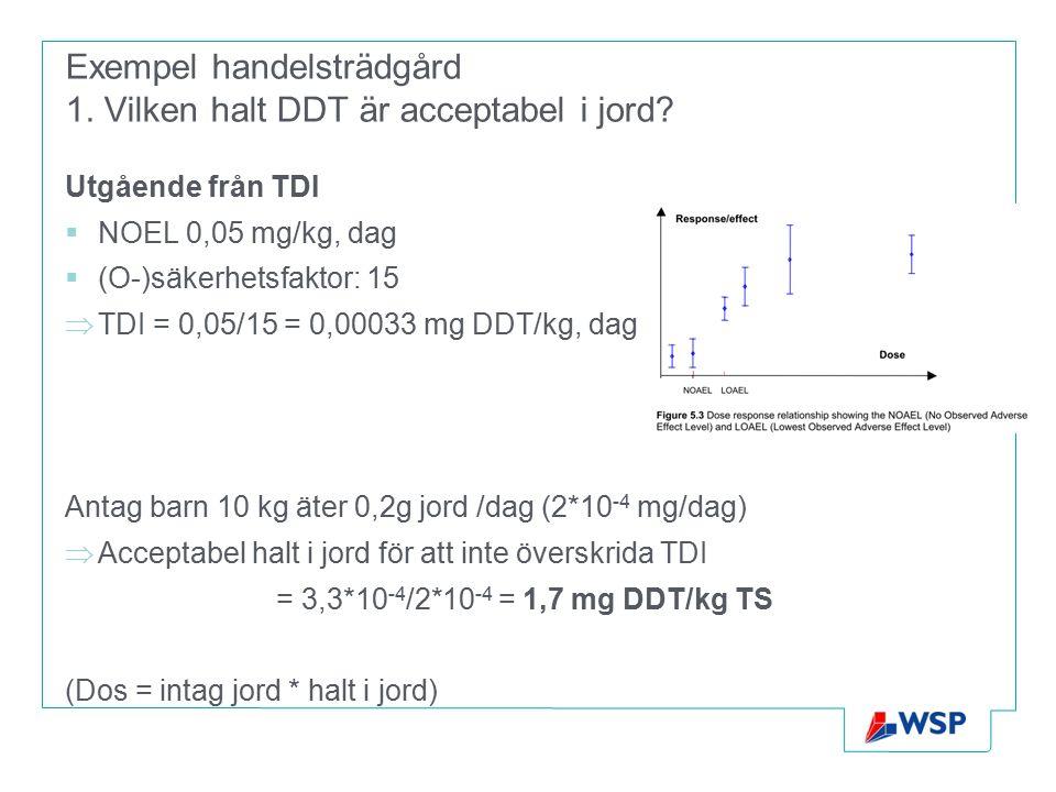 Exempel handelsträdgård 1. Vilken halt DDT är acceptabel i jord.